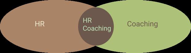 venn diagram- Human Resourses and Coaching
